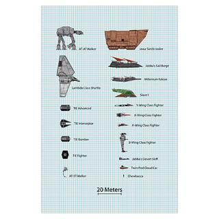 Wall Art  Posters  Star Wars Ships Poster